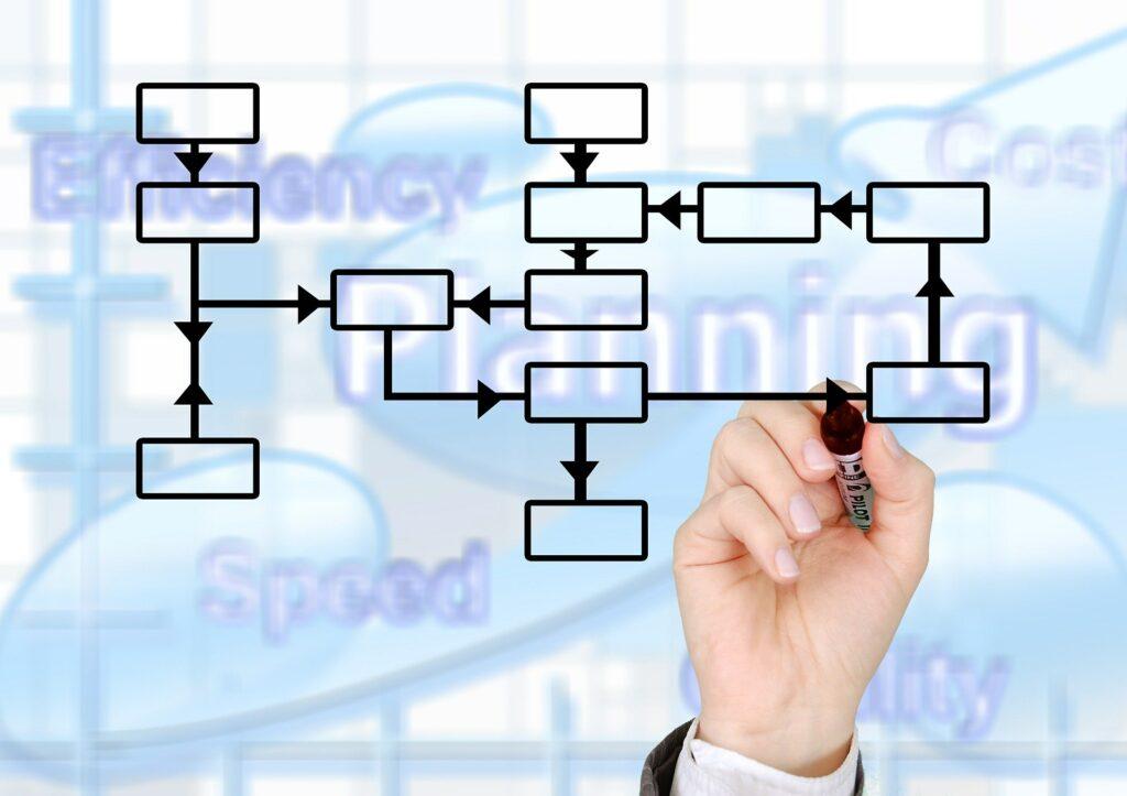 Arbeitsabläufe vereinfachen und dauerhaft Zeit, Geld und Nerven sparen